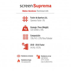 Datos técnicos tejido Suprema al 3% | Anacor
